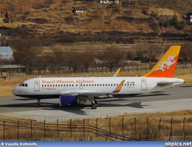 Royal Bhutan Airlines – Drukair Harvard Case Solution & Analysis